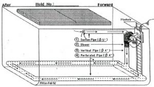 recirculation scheme